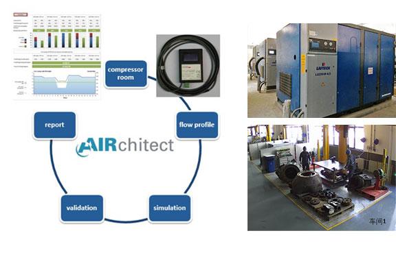空气压缩机的20种常见故障及解决方法