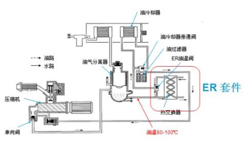 空压机热能回收系统
