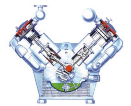 全面解析无油空压机类型有哪些