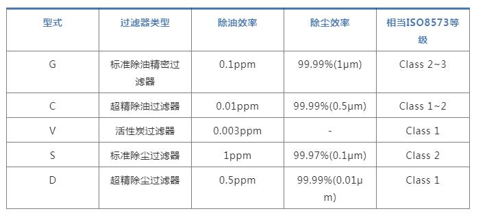 LIUTECH品牌LF管道过滤器根据不同精度