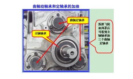无油涡旋空压机的保养计划